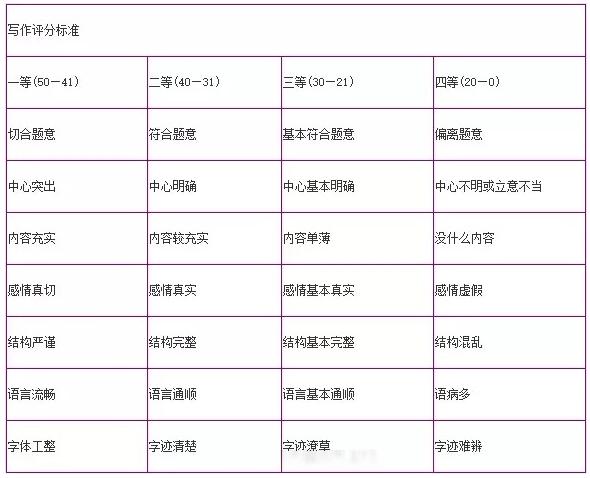 山东教师资格证